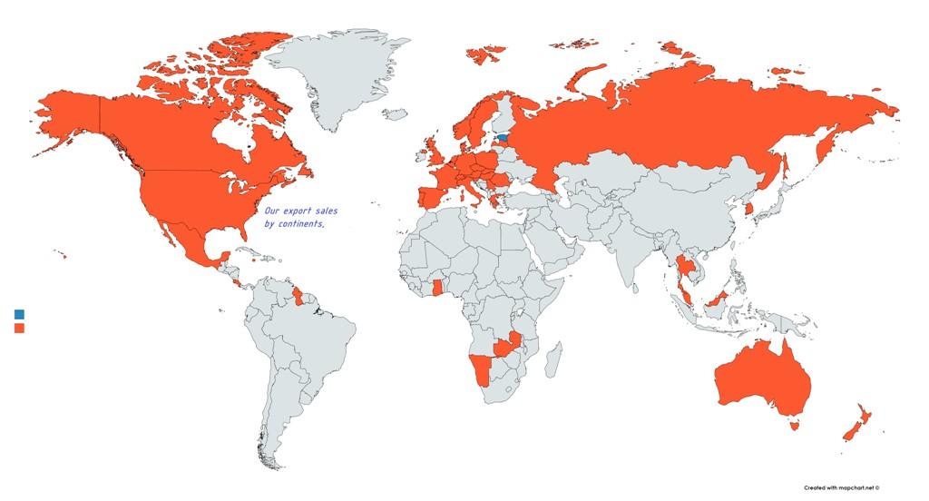 Ettevõtte eksport erinevatele kontinentidele